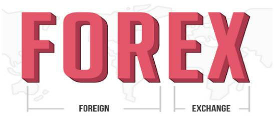 Kaj je Forex?