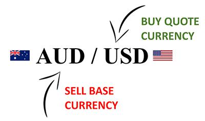 Osnovna in kotirana valuta
